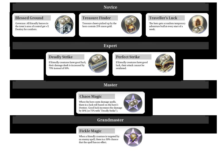 https://ubistatic-a.akamaihd.net/0004/prod/images/150422_Skills_Destiny/Skills_Destiny.png