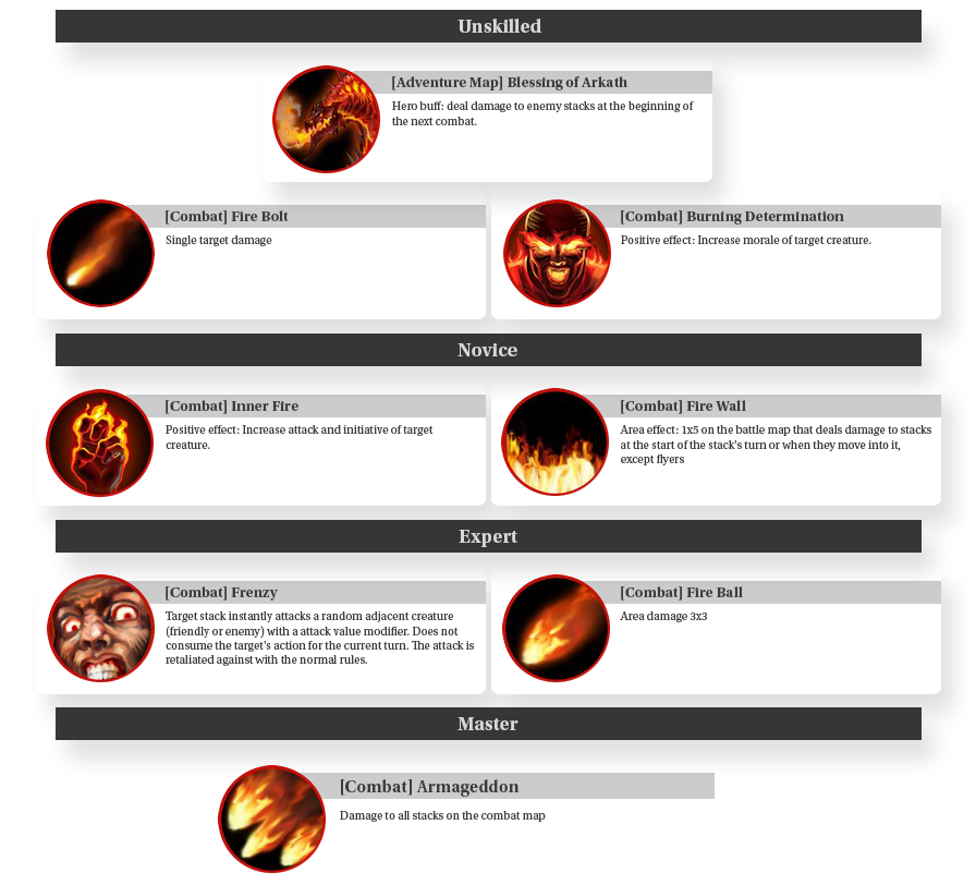https://ubistatic-a.akamaihd.net/0004/prod/images/150528_Skills/Magic_Fire.png
