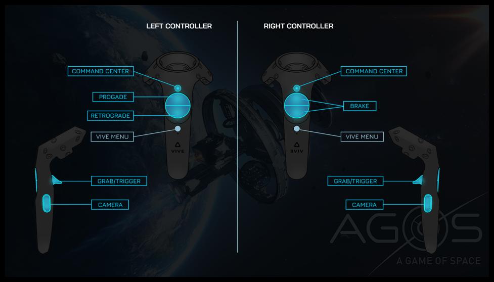 HTC Vive default controller layout