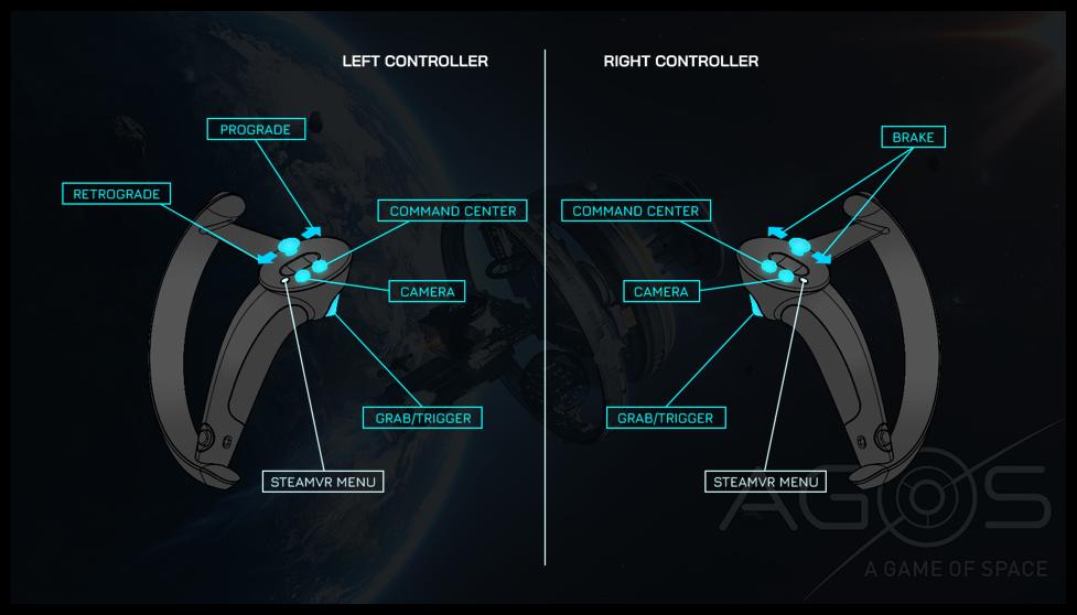 Valve Index default controller layout