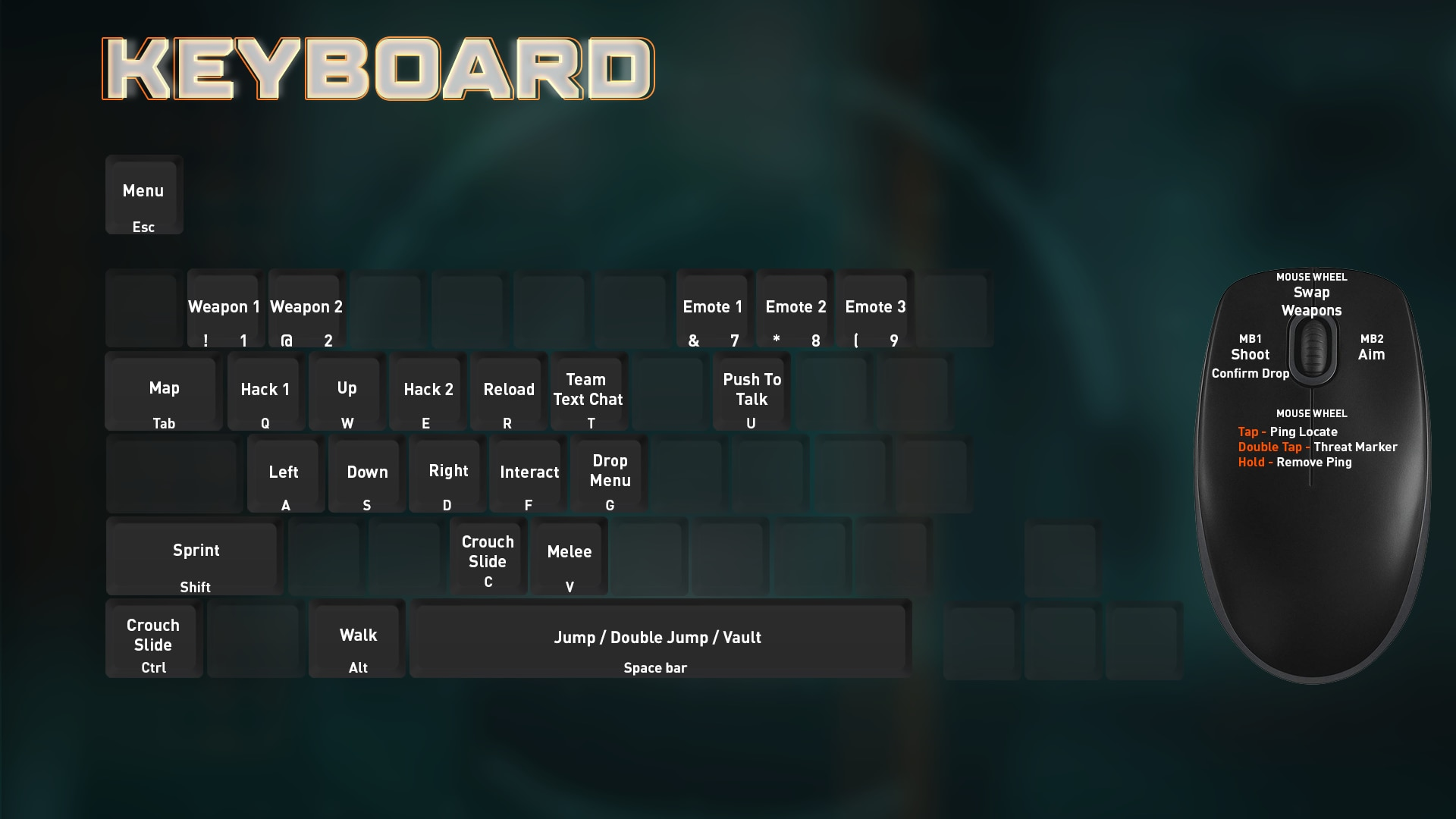 Keyboard and mouse button layout