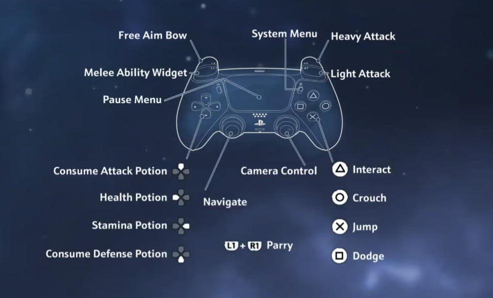PS5 controller scheme