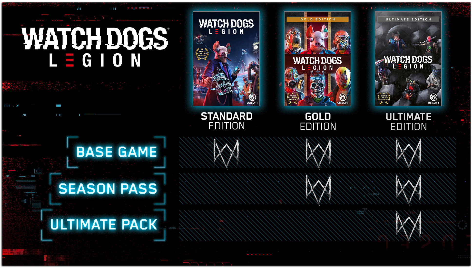 Content Of Watch Dogs Legion Editions Ubisoft Support
