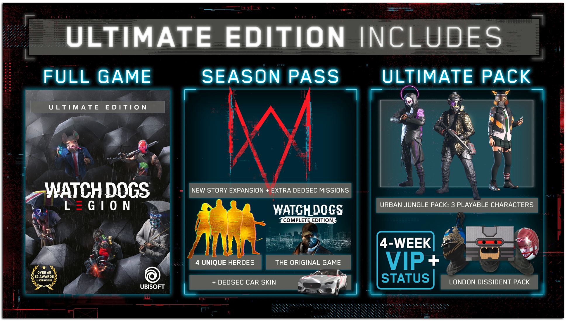 Content of Watch Dogs: Legion editions -