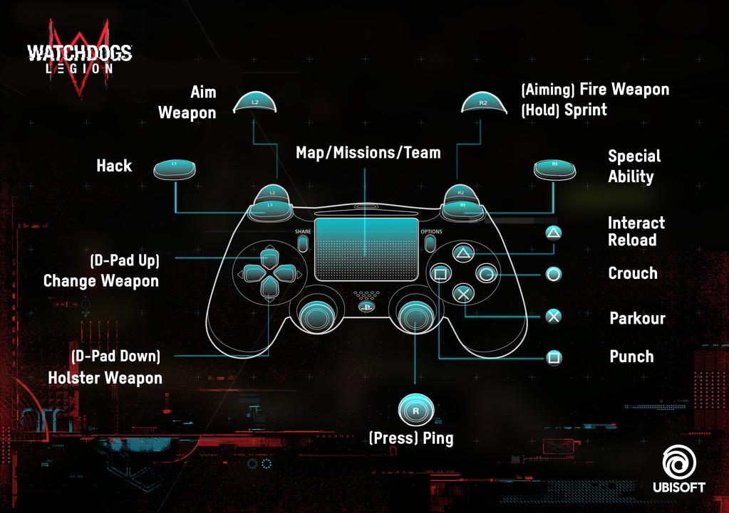 Schéma de contrôle par défaut de la PlayStation 4