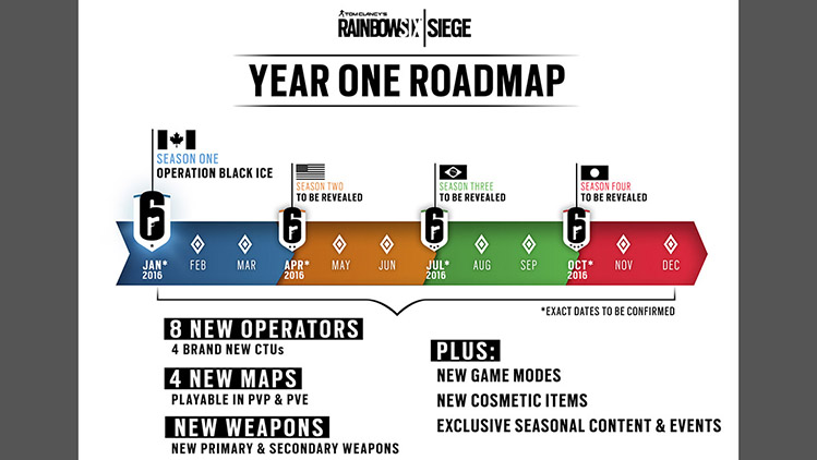 rainbow six siege post launch maps operators and modes