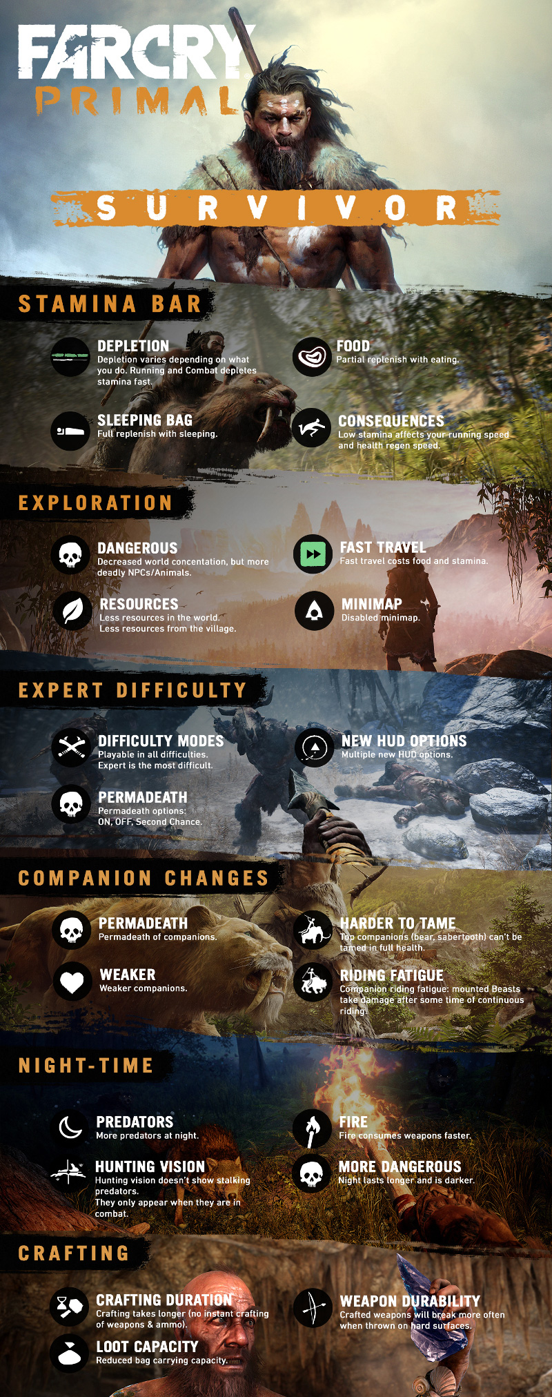 Survivor Mode Available Now For Far Cry Primal