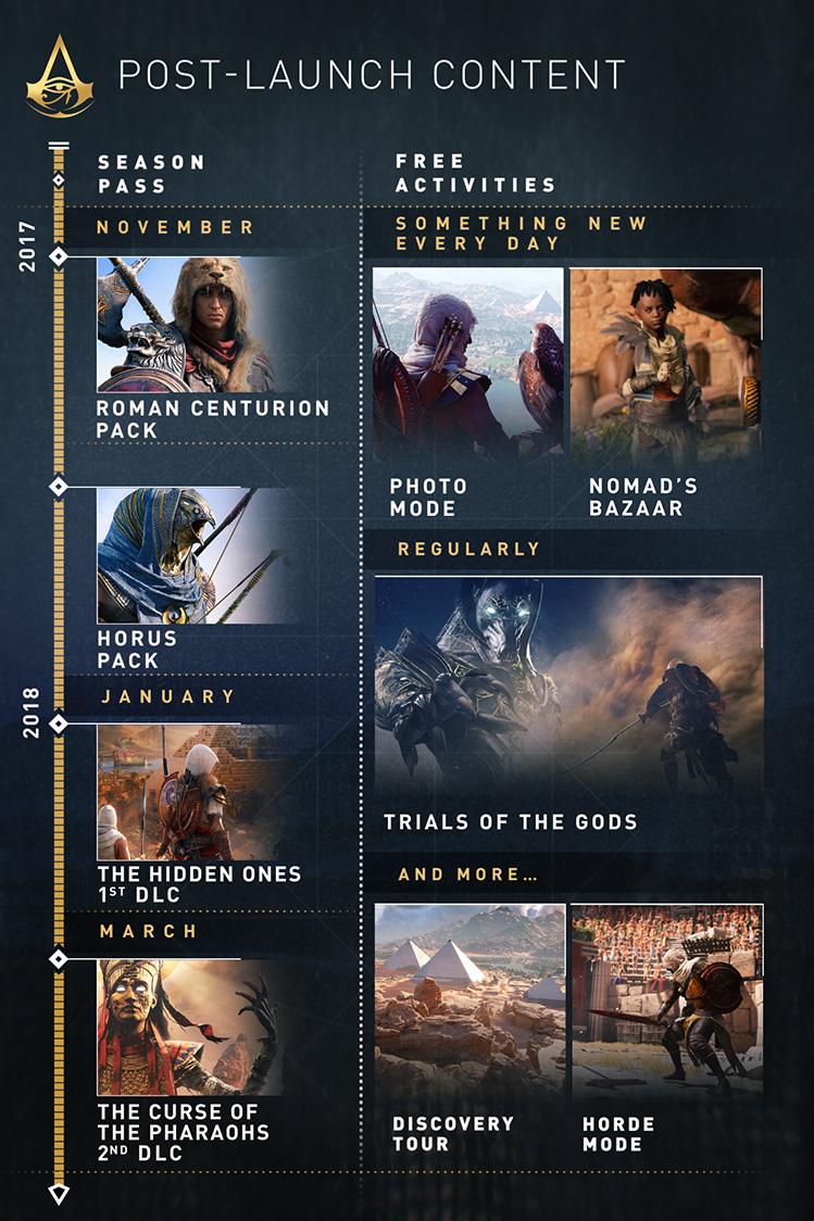 AssassinS Creed Origins Events Calendar January 2019 Assassin's Creed Origins   Season Pass DLC and Free Content Detailed