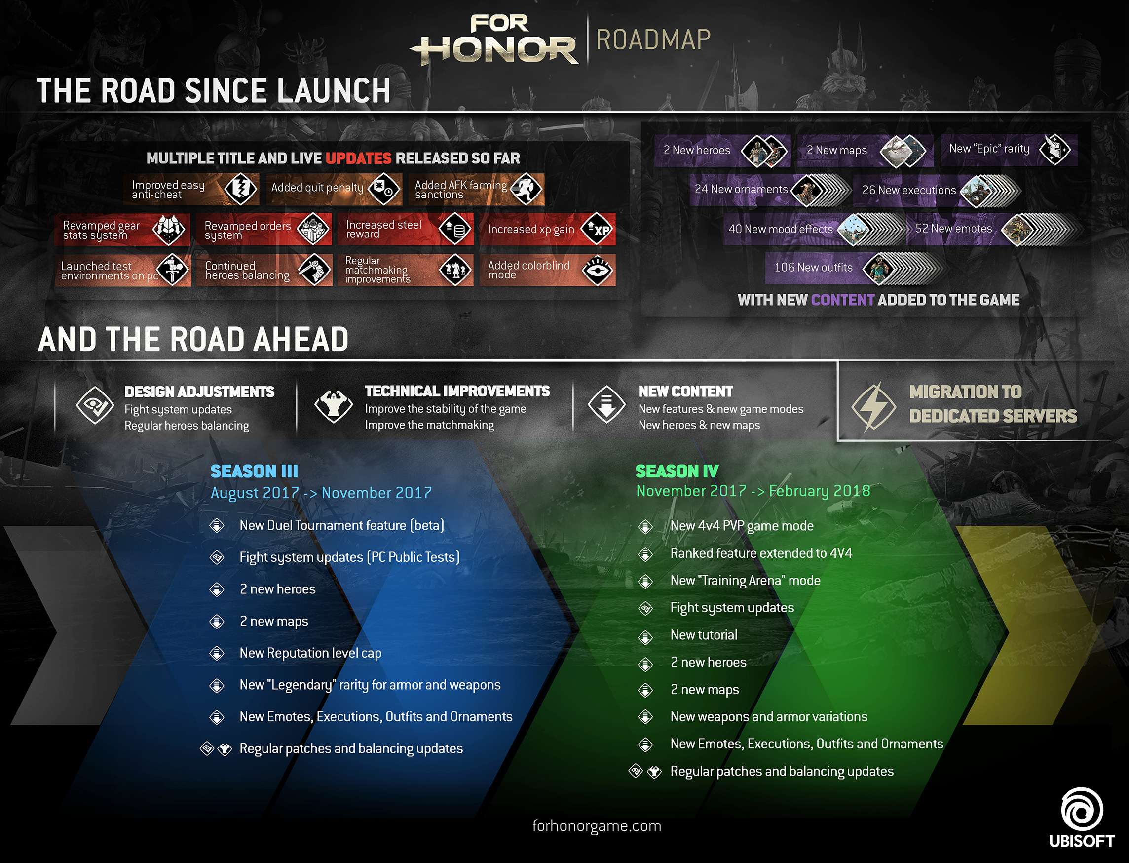 fh_roadmap_all_v7